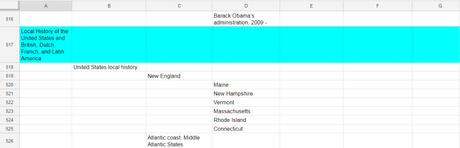 An example of an information architecture spreadsheet 2