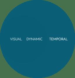 Temporal design thinking diagram