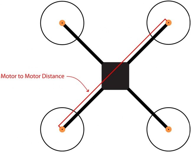 QuadCopter-M2M-Distance