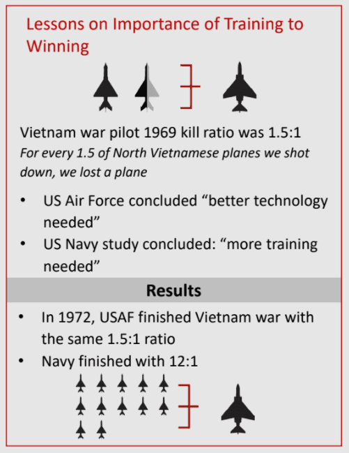 graphic illustrating difference in kill ratio of US Navy and US Air Force pilots