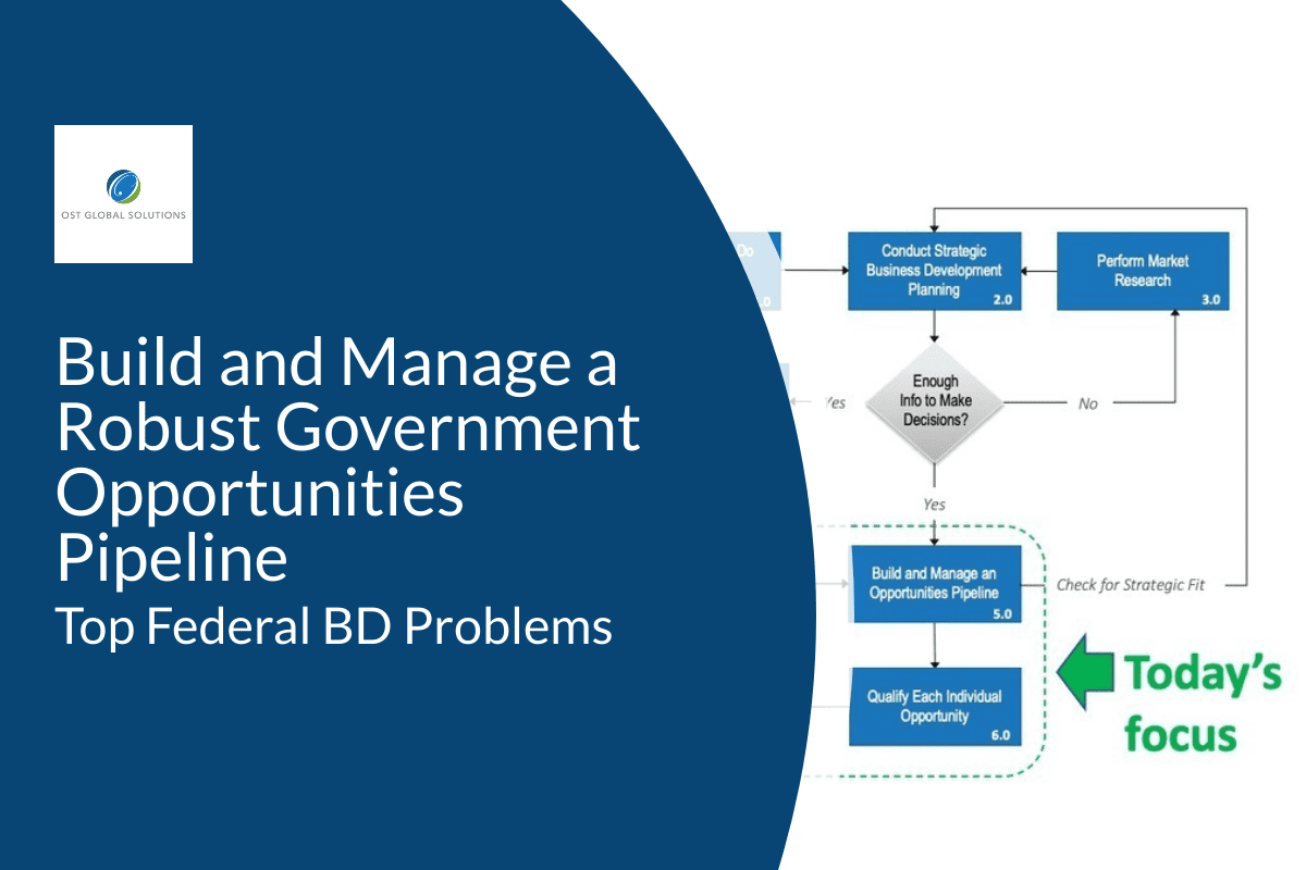 government opportunities pipeline