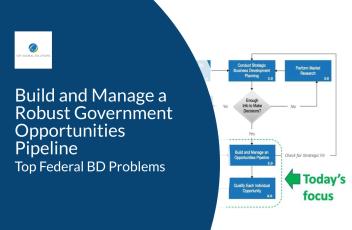 default-1200x800-layout1860-federal-business-development-government-proposal-development-federal-proposal-writing-1ffl66g
