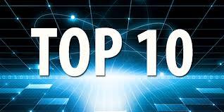 top 10 commerce colleges in Kerala