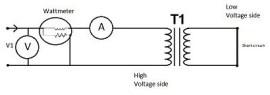 Transformer Testing Methods