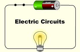 Electric circuit- dependent and independent sources with