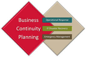 Business Continuity / Disaster Recovery Management Training