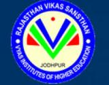 management institutes in jodhpur