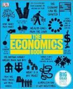 Econmics for UPSC Mains