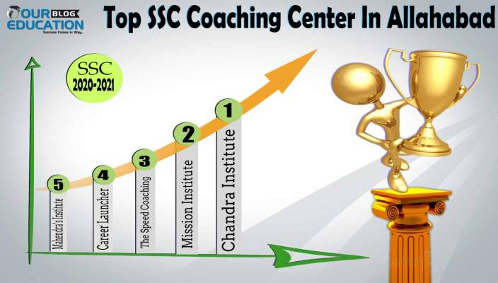 Top SSC Coaching Center in Allahabad