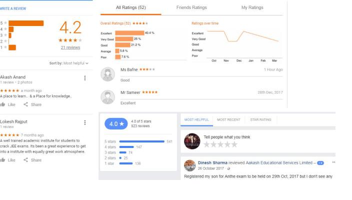 Aakash Institute Indore Reviews