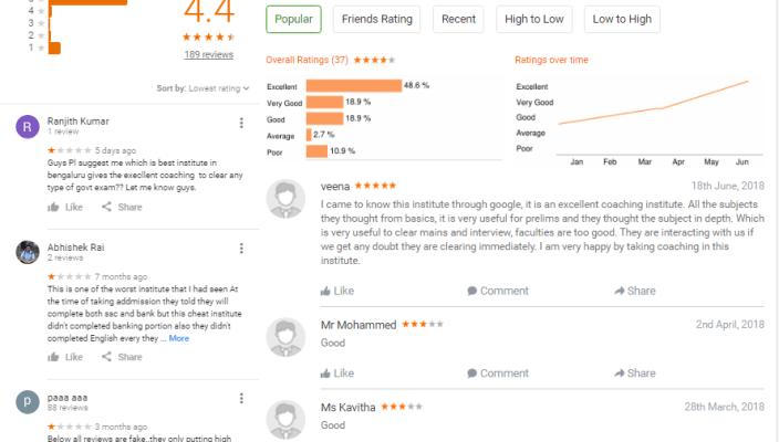 Competitive Success Coaching Bangalore Reviews