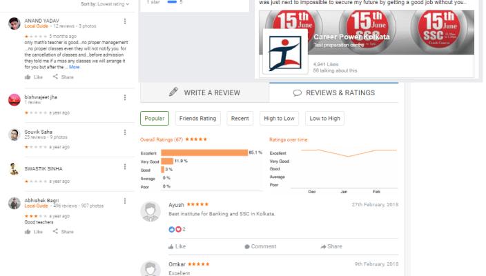 Career Power Kolkata Bank Coaching Reviews