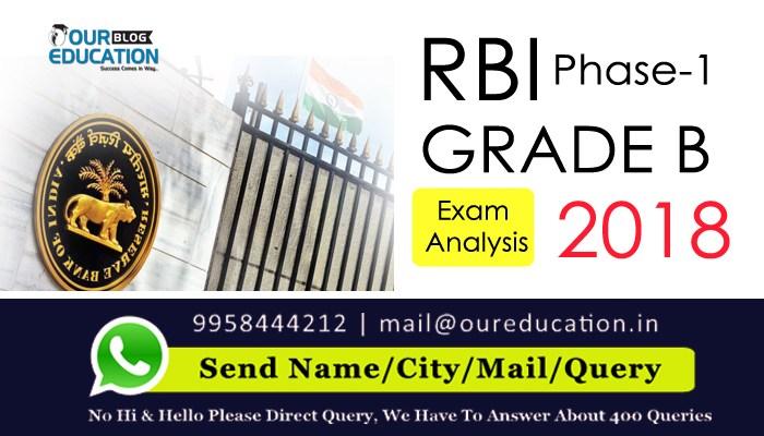 RBI Grade B 2018 Overall exam analysis - 16th August