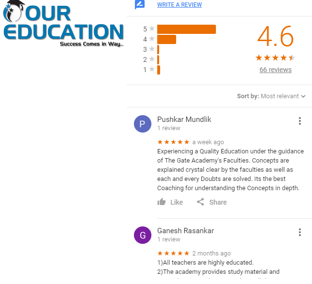 THE GATE ACADEMY GATE COACHING IN PUNE REVIEWS