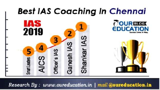 IAS Coaching in Chennai