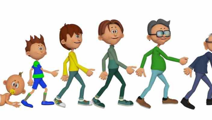 Right age to prepare for IAS