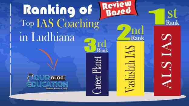 Top IAS Coaching of Ludhiana