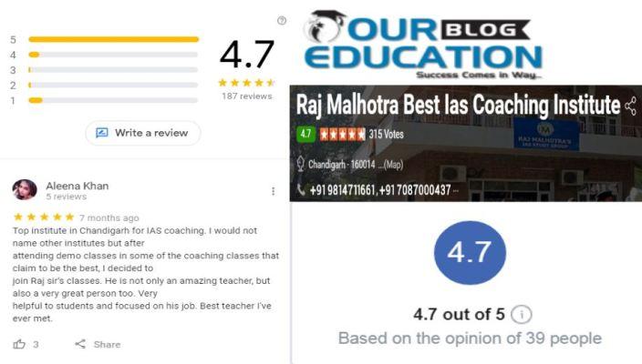 Raj Malhotra's IAS Coaching Center Chandigarh