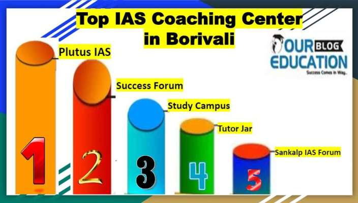 Top IAS Coaching Centre in Borivali