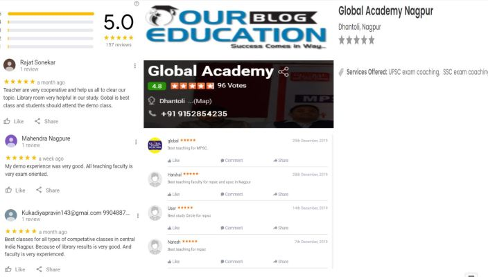 Global Academy MPSC Classes In Nagpur Review