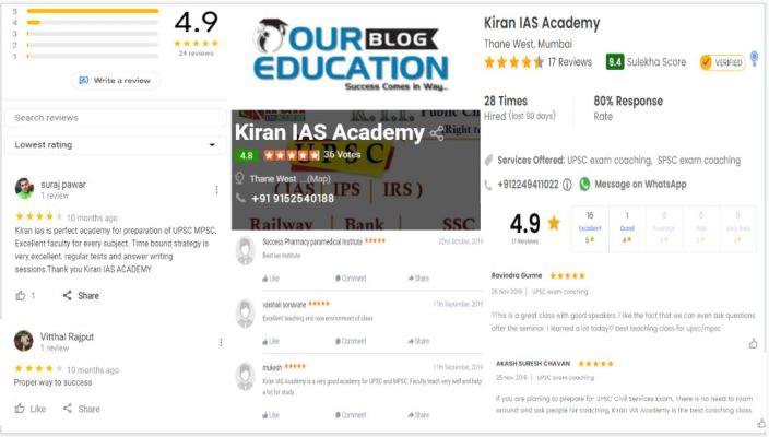 Kiran IAS Academy MPSC Institute for MPSC in Thane