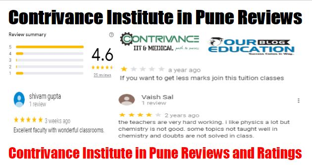 Contrivance IIT and Medical Coaching Institute in Pune