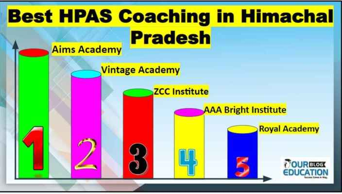 Best HAS Coaching in Himachal Pradesh