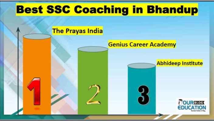 SSC Coaching in Bhandup