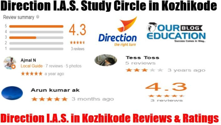 Direction IAS Coaching institute in Kozhikode