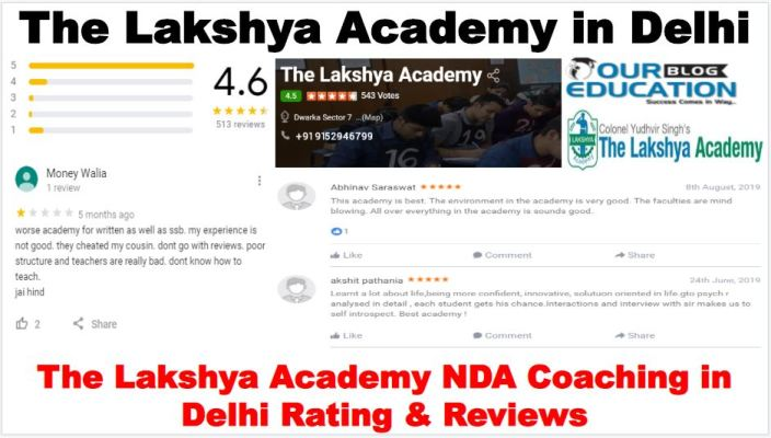 The Lakshya Academy NDA Coaching In Delhi Reviews