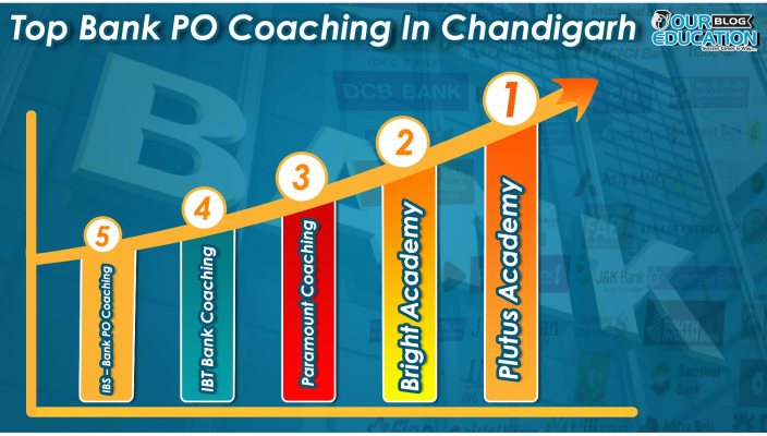 Top Bank PO Coachings in Chandigarh