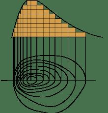 topographic profile