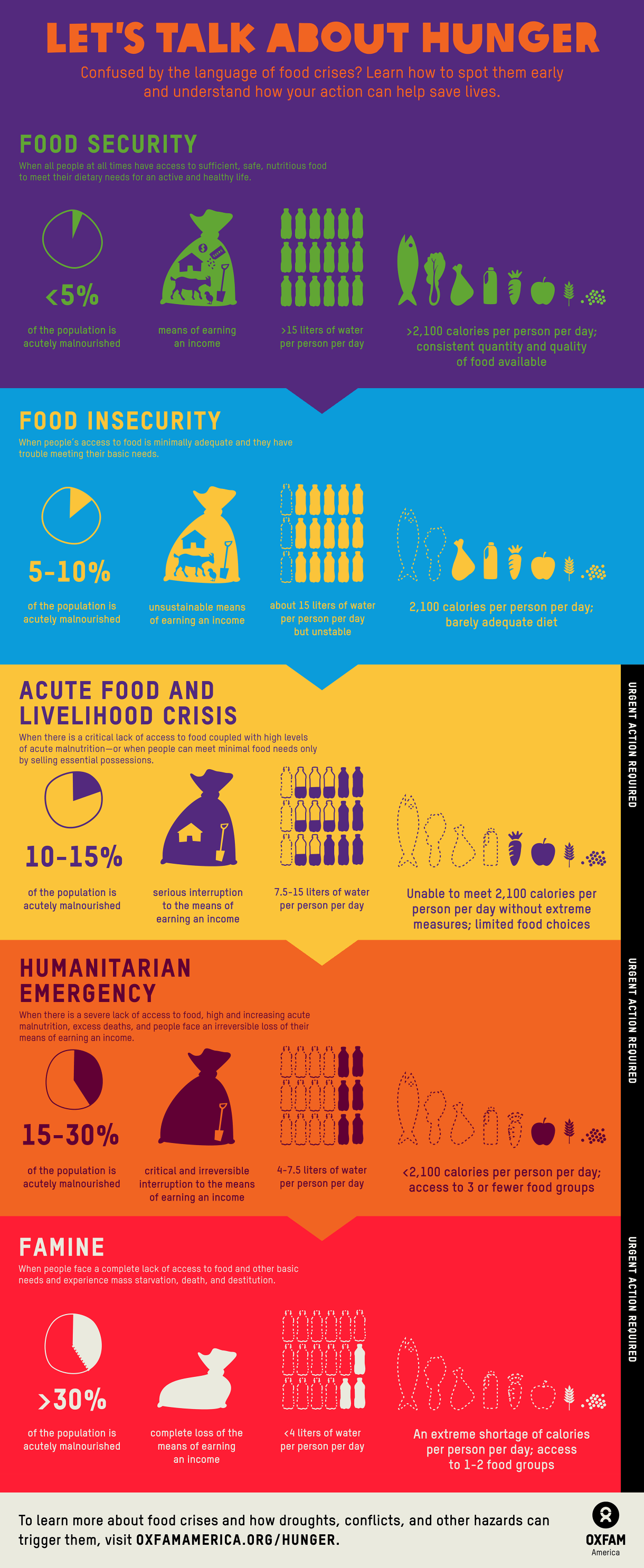 10 Nonprofit Infographics That Inspire And Inform