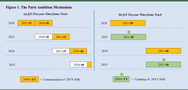 Figure 1 Mk 2