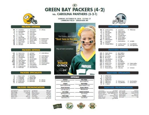Packers vs. Panthers roster card
