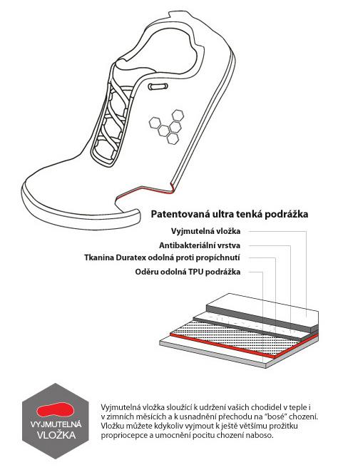 Technologie botou