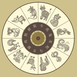 Read more about the article The Chinese Zodiac