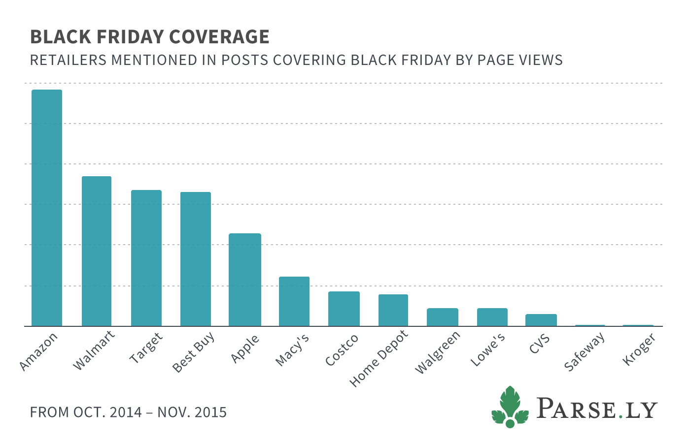 black-friday-coverage