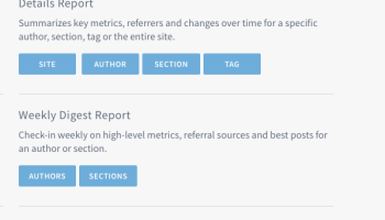 Views, visitors, engaged time, shares, and search: The