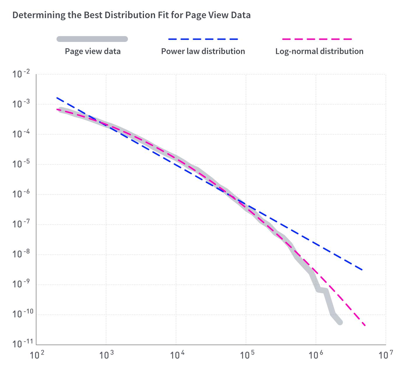election-bayesian-analysis-distributions