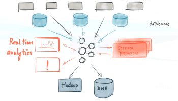 Grokking Python Event Loops and Concurrency with Apache