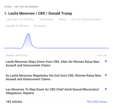 Les Moonves CBS Donald Trump story
