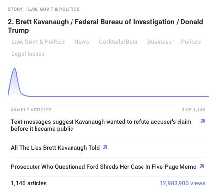 Brett Kavanaugh politics story