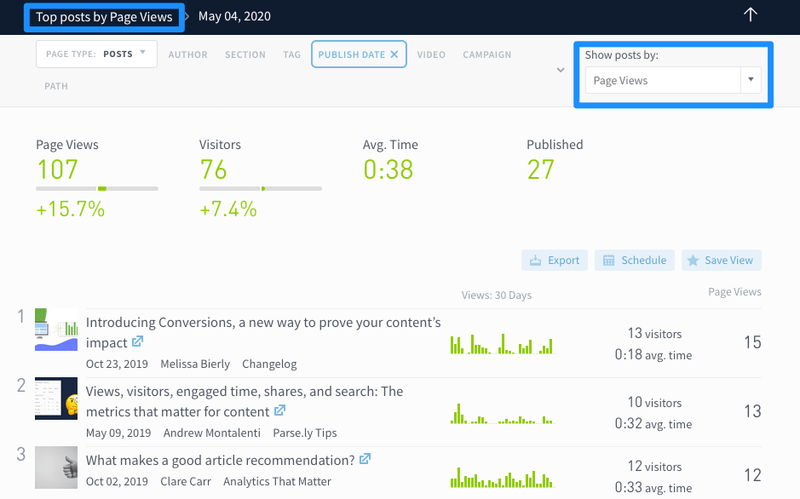 Parse.ly Dashboard Posts Screenshot