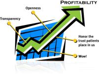 trailtoprofitability-1.png