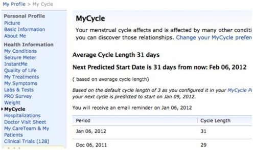 A Look at the MyCycle Feature at PatientsLikeMe