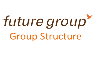 Group Structure study of future group 2019