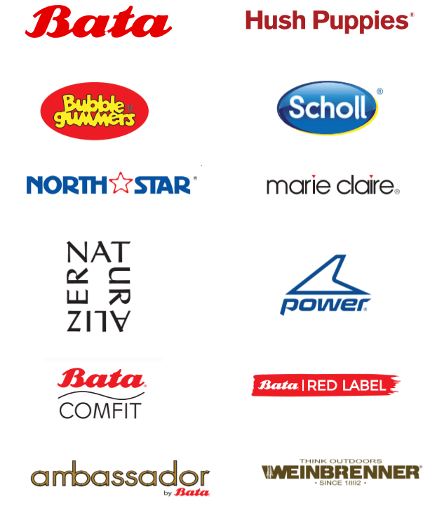 Bata India Stock Research with the details of  other Brands owned by Bata.
