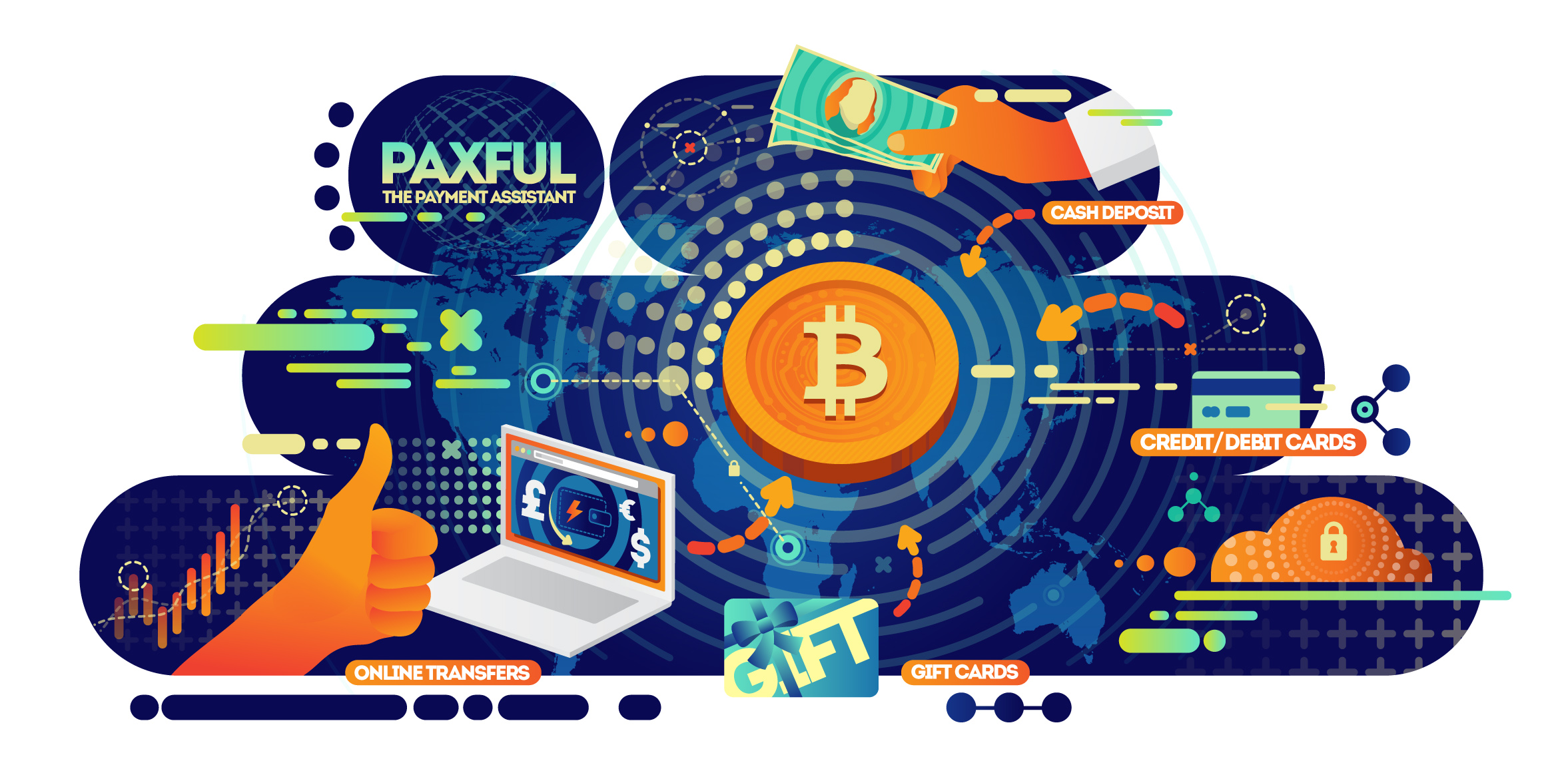 The Paxful Blog