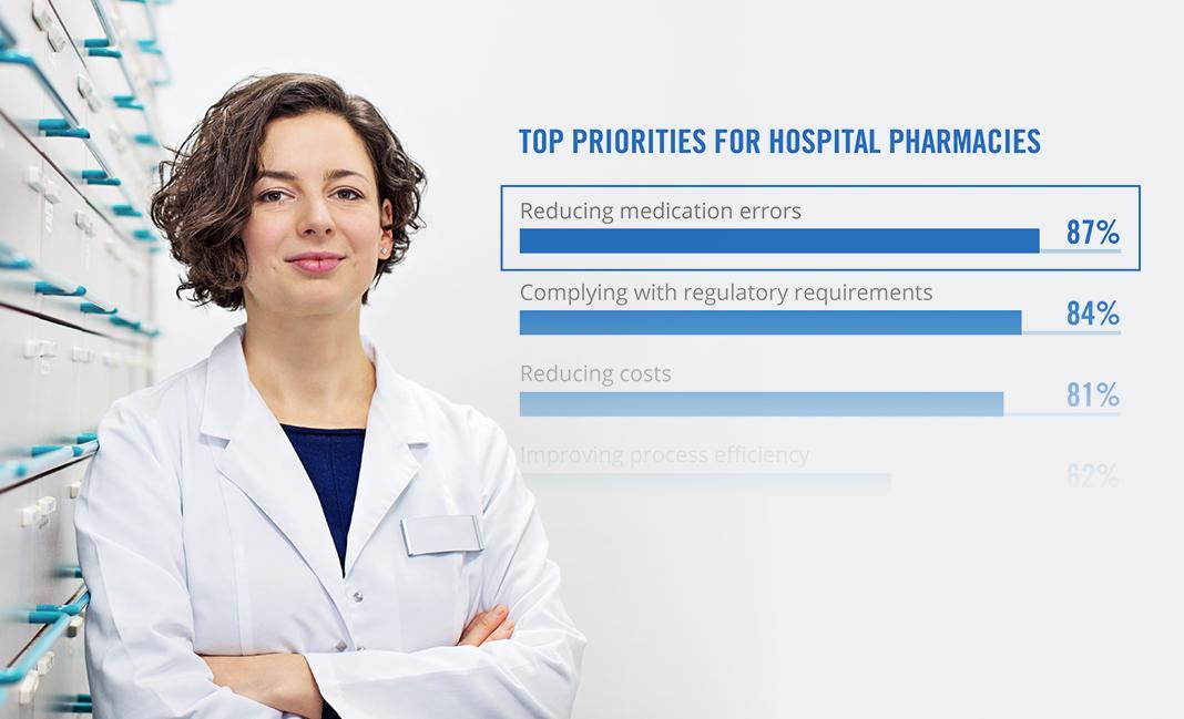hospital pharmacy priorities 2018